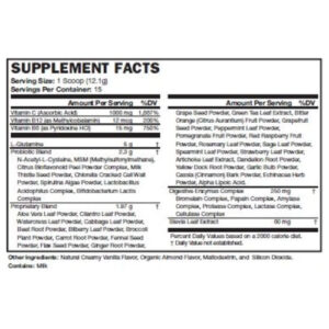 TELOMERE REPAIR ENHANCER GREEN POWDER SUPPLEMENT FACTS TABLE